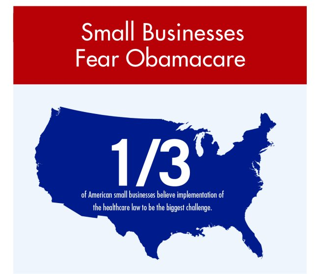 Reasons-business-fears-Obamacare1